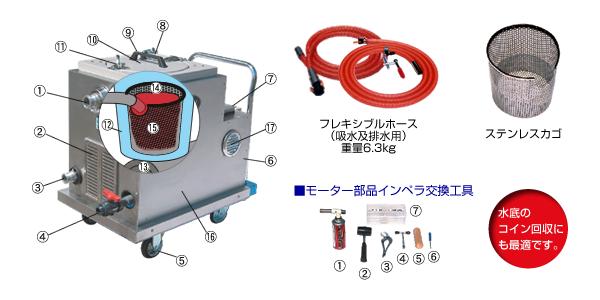 アクアクリーナー『環流』S-1500 マクロン3