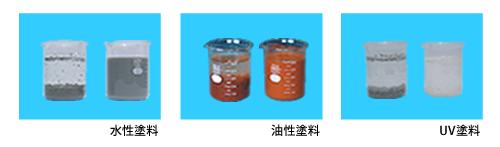 廃液処理剤 YS-NB粉体(中性)多目的SS、BOD、CODダウンキラー剤 凝集実験